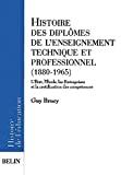Histoires des diplômes de l'enseignement technique et professionnel 1880-1965
