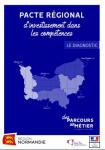 Pacte régional d'investissement dans les compétences (Pacte)