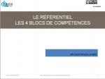 BTS Gestion de la PME: le référentiel, les 4 blocs de compétences