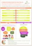 [Webconférence et Infographie] VIVEA et la transformation digitale des organismes de formation