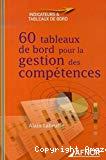 60 tableaux de bord pour la gestion des compétences