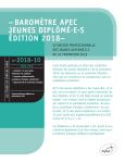 Baromètre Apec jeunes diplômé.e.s édition 2018