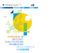Overview of national qualifications framework developments in Europe