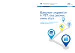 European cooperation in VET : one process, many stops