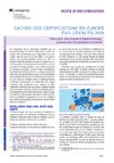 Cadres des certifications en Europe: tirer parti des acquis d'apprentissage, promouvoir la confiance mutuelle