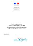Guide de présentation de la loi n° 2019-828 du 6 août 2019 de transformation de la fonction publique et de son calendrier de mise en œuvre  - URL