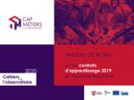 Tableau de bord des Contrats d'apprentissage 2019 en Nouvelle-Aquitaine
