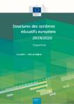 Structure des systèmes éducatifs européens 2019/2020 : diagrammes