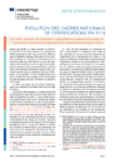 Evolution-Cadres-Nationaux-Certifications-CNC-en-2019_Sept-2020.pdf - application/pdf