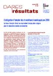 dares_resultats_obligation_emploi_travailleurs_handicapes_2018.pdf - application/pdf