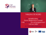 Les bénéficiaires des Points Régionaux Conseil VAE et d'un accompagnement VAE en 2020 en Nouvelle-Aquitaine. Tableau de bord