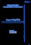 Les programmes d'initiative communautaire Adapt et Emploi bi - application/pdf